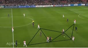 De driehoekjes van AJAX